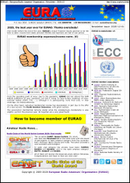 EURAO Newsletter